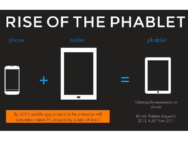 ทำไมต้องใช้แฟบเล็ต แฟบเล็ตดีกว่าสมาร์ทโฟนและแท็บเล็ตอย่างไร