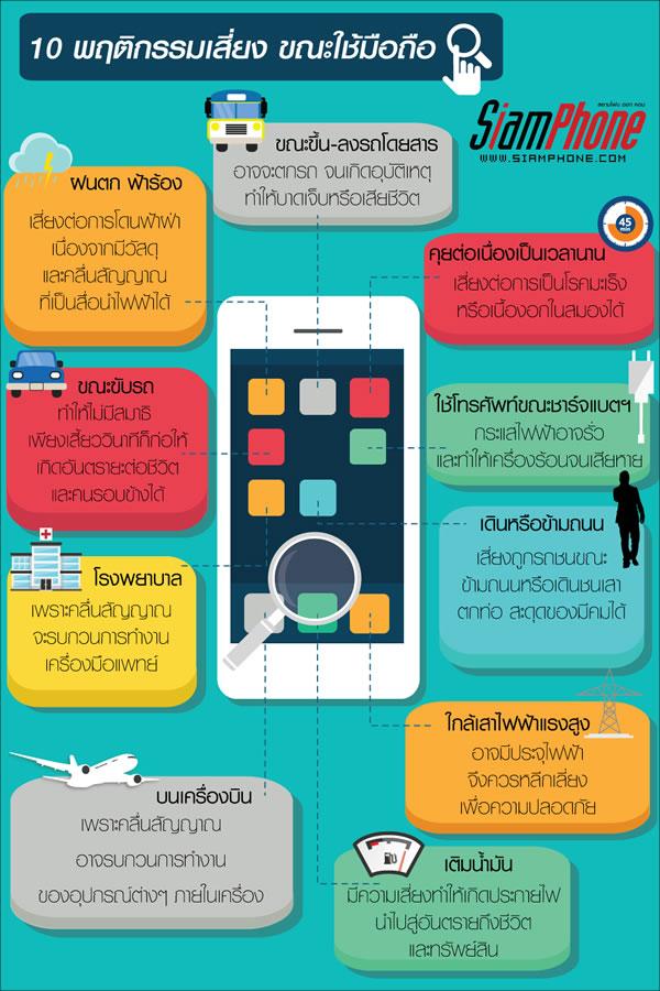 [Infographic] 10 พฤติกรรมเสี่ยงอันตรายขณะใช้โทรศัพท์มือถือ