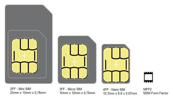 eSIM (embedded SIM) ซิมรุ่นใหม่ ก้าวต่อไปของซิมการ์ดในอนาคต ?