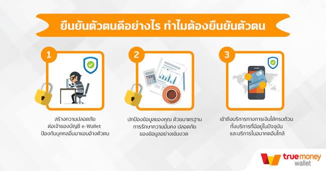 ไขข้อข้องใจ ทำไมใช้ e-Wallet ต้องยืนยันตัวตน?