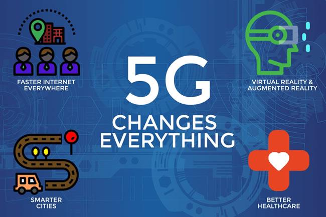 รู้อะไรบ้างเกี่ยวกับโลกของ WiFi 6 และ 5G มาตรฐานใหม่ที่จะเปลี่ยนอนาคต