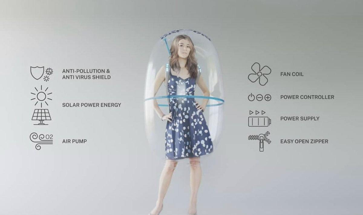 bubble shield เกราะป้องกันฟองอากาศ พลังงานแสงอาทิตย์ มีพัดลมให้ความเย็น
